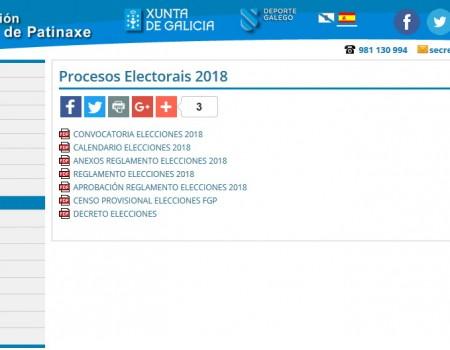 Proceso electoral 2018-2022 da Federación Galega de Patinaxe